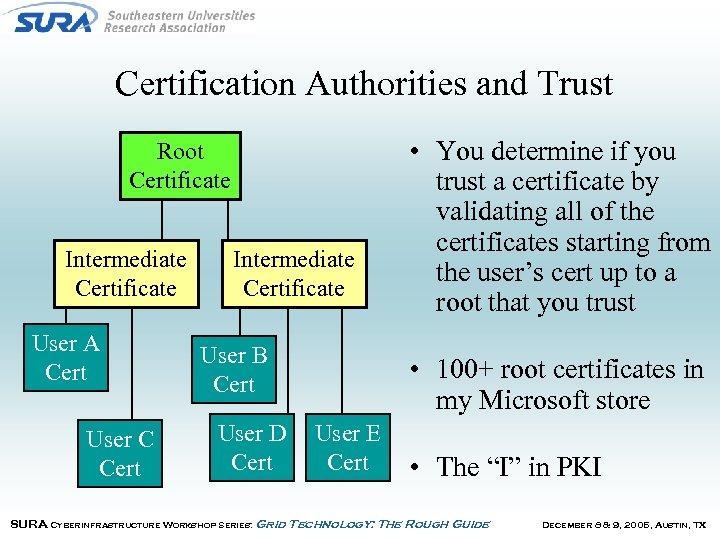 Certification Authorities and Trust Root Certificate Intermediate Certificate User A Cert User C Cert