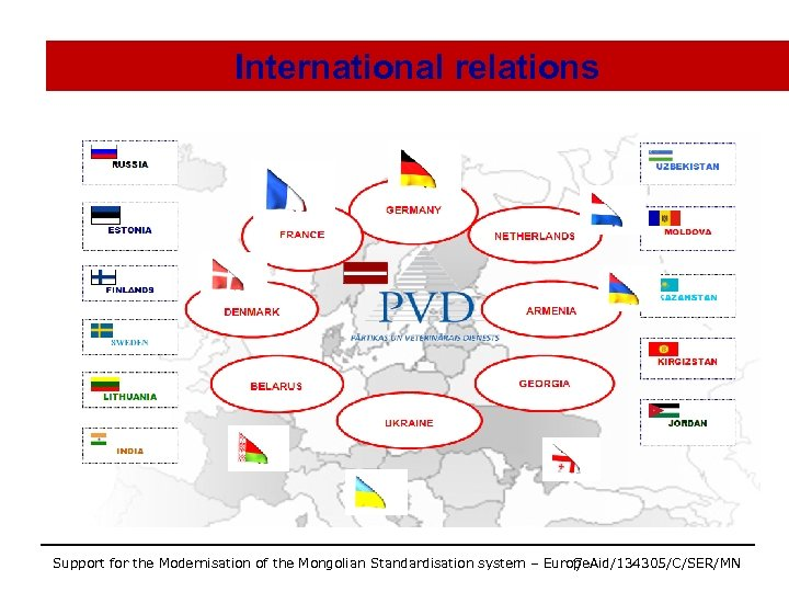 International relations Support for the Modernisation of the Mongolian Standardisation system – Europe. Aid/134305/C/SER/MN
