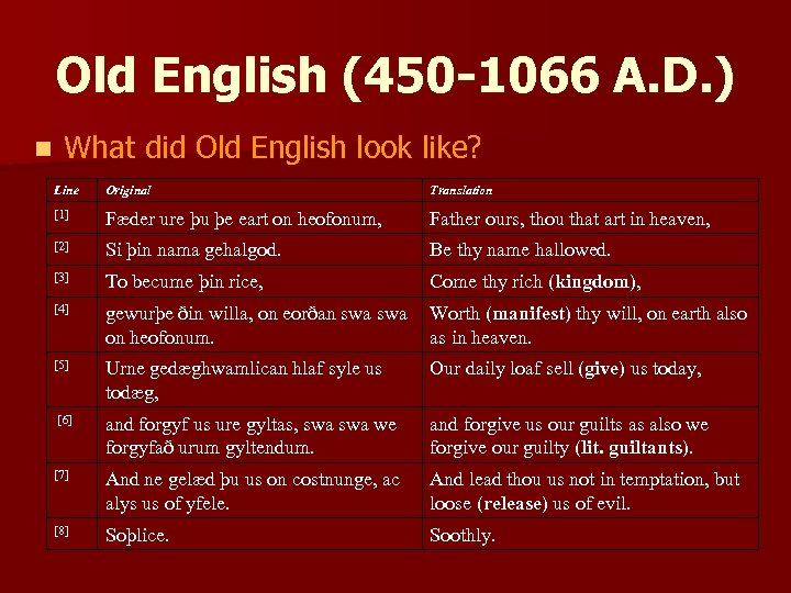 Old English (450 -1066 A. D. ) n What did Old English look like?