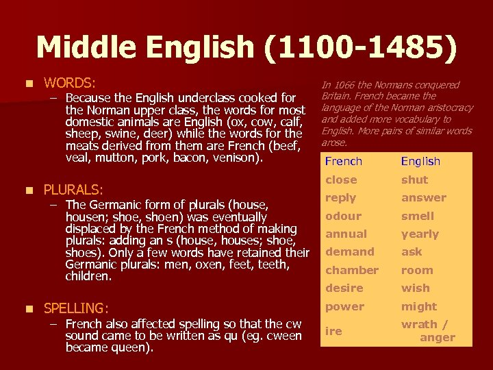 Middle English (1100 -1485) n n n WORDS: – Because the English underclass cooked
