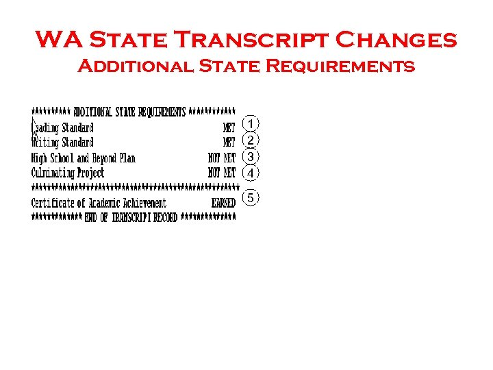 WA State Transcript Changes Additional State Requirements 1 2 3 4 5