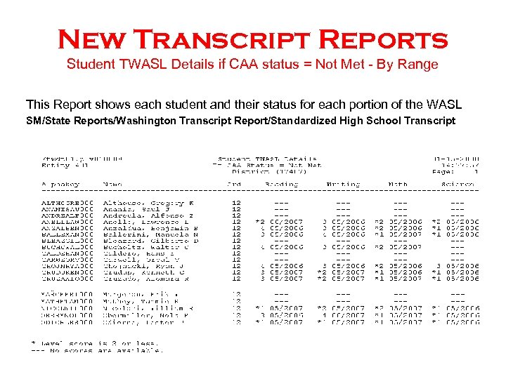 New Transcript Reports Student TWASL Details if CAA status = Not Met - By