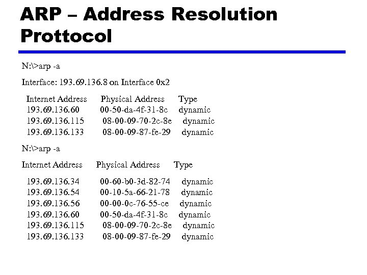 ARP – Address Resolution Prottocol N: >arp -a Interface: 193. 69. 136. 8 on
