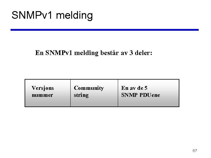 SNMPv 1 melding En SNMPv 1 melding består av 3 deler: Versjons nummer Community