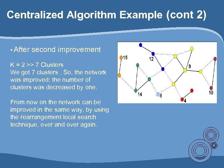 Centralized Algorithm Example (cont 2) • After second improvement K = 2 >> 7