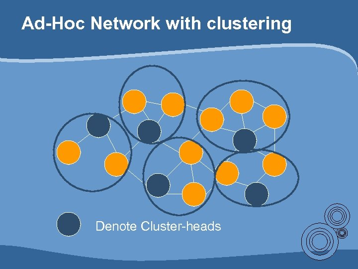 Ad-Hoc Network with clustering B C J I Denote Cluster-heads O