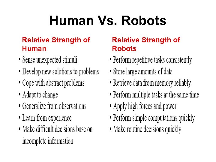 Human Vs. Robots Relative Strength of Human Relative Strength of Robots