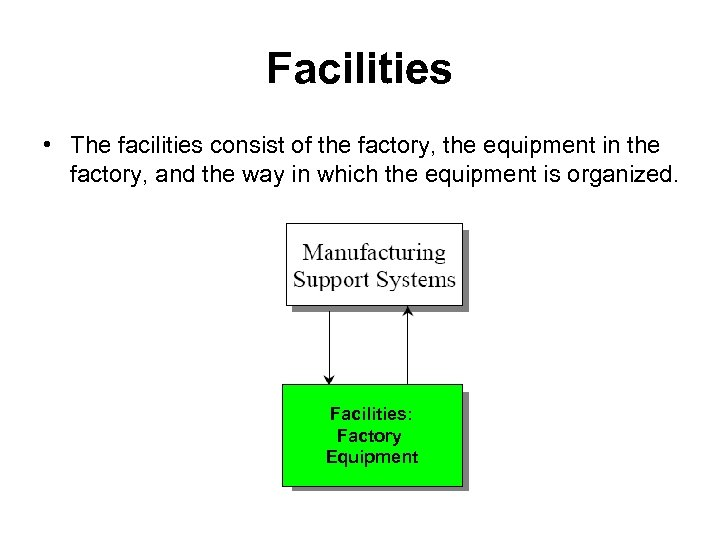 Facilities • The facilities consist of the factory, the equipment in the factory, and