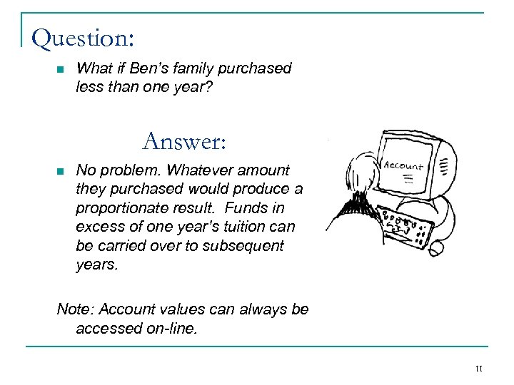 Question: n What if Ben's family purchased less than one year? Answer: n No
