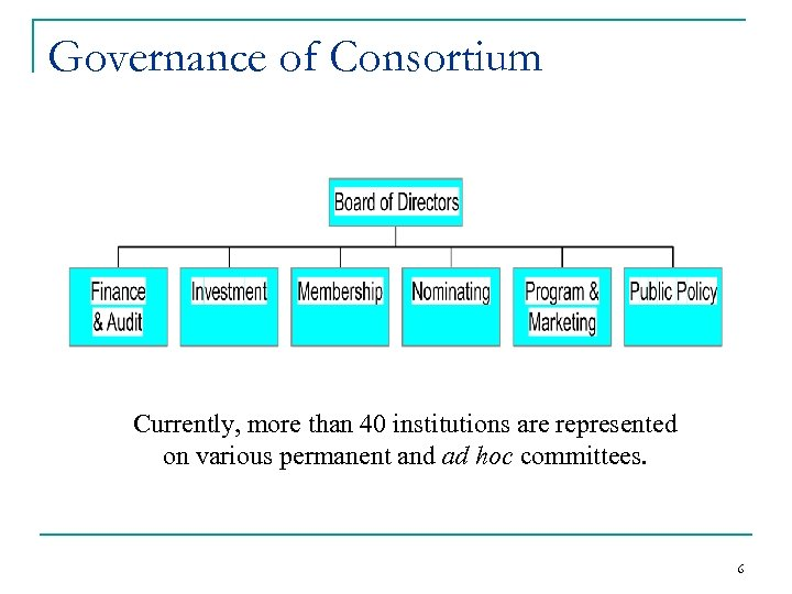 Governance of Consortium Currently, more than 40 institutions are represented on various permanent and