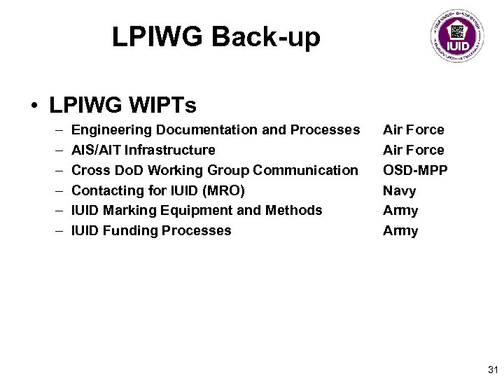 LPIWG Back-up • LPIWG WIPTs – – – Engineering Documentation and Processes AIS/AIT Infrastructure