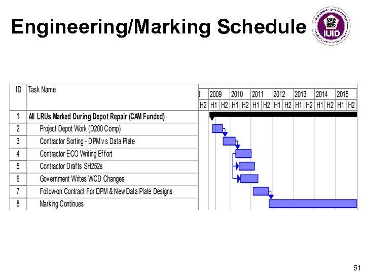 Engineering/Marking Schedule 51