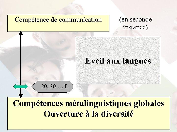 Compétence de communication (en seconde instance) Eveil aux langues 20, 30 … L Compétences