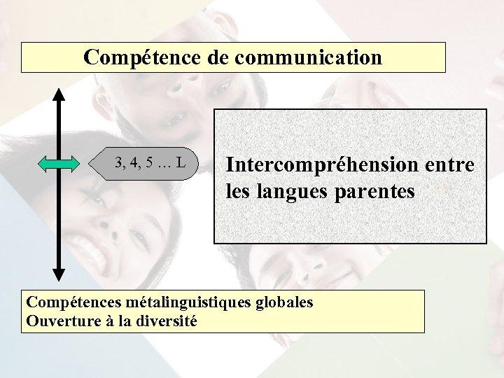 Compétence de communication 3, 4, 5 … L Intercompréhension entre les langues parentes Compétences