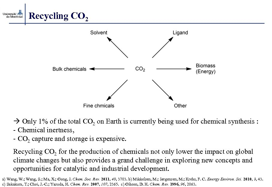 Recycling CO 2 Only 1% of the total CO 2 on Earth is currently
