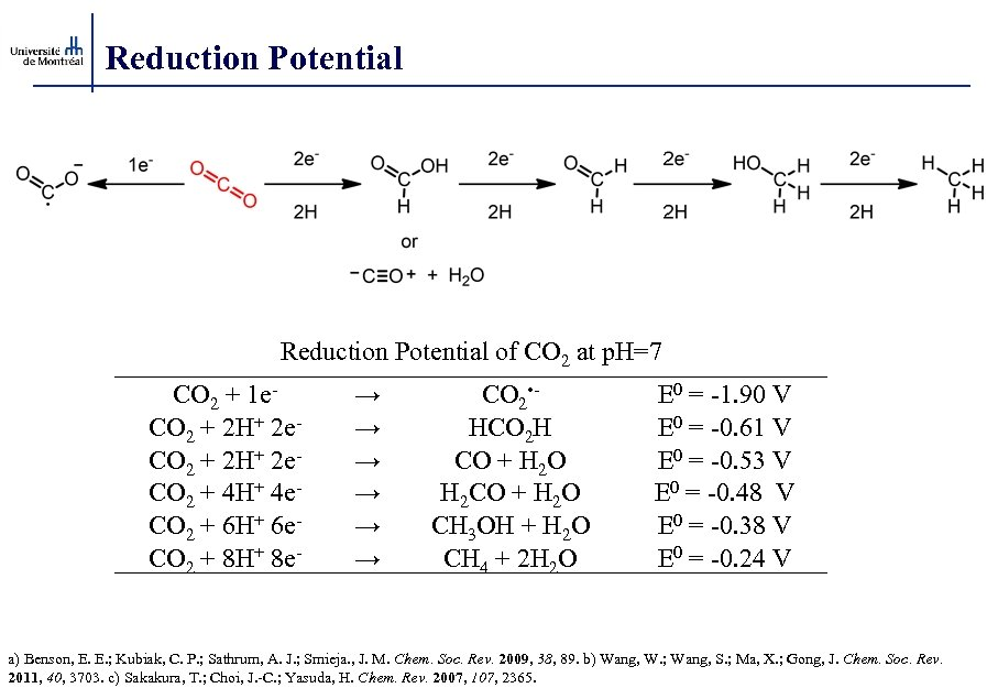 Reduction Potential of CO 2 at p. H=7 CO 2 + 1 e- CO