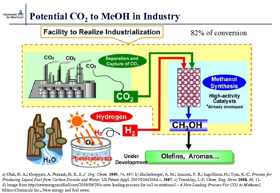 Potential CO 2 to Me. OH in Industry 82% of conversion a) Olah, G.