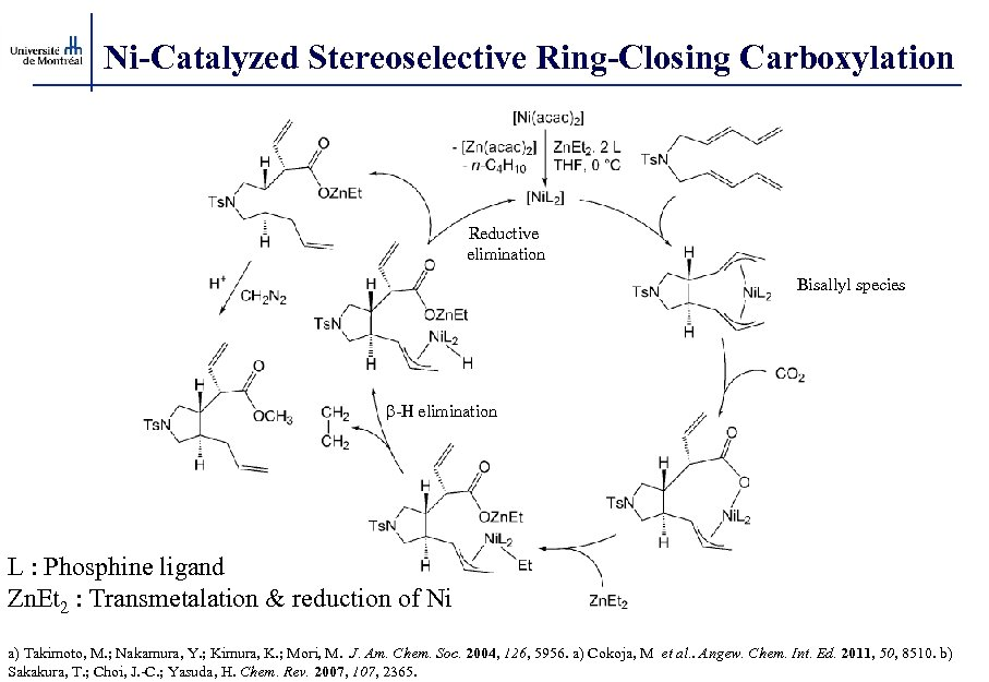Ni-Catalyzed Stereoselective Ring-Closing Carboxylation Reductive elimination Bisallyl species b-H elimination L : Phosphine ligand