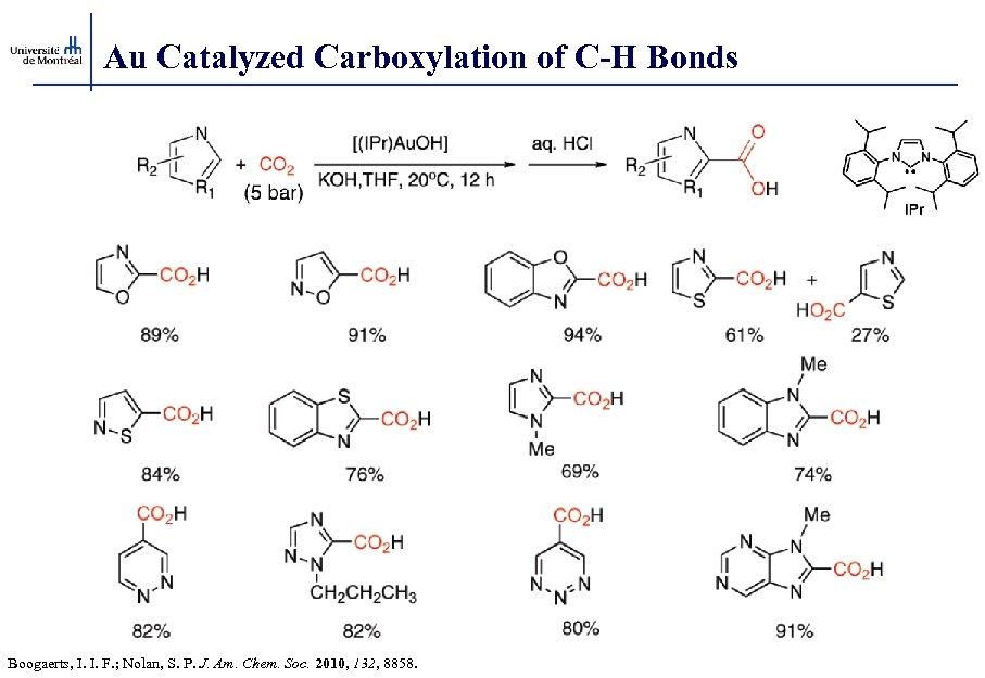 Au Catalyzed Carboxylation of C-H Bonds Boogaerts, I. I. F. ; Nolan, S. P.