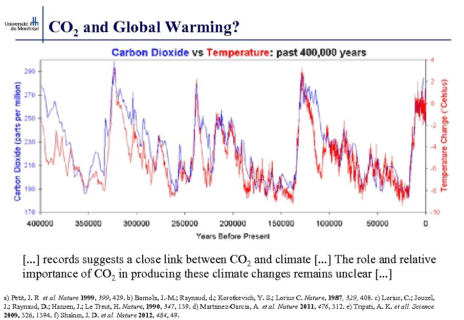 CO 2 and Global Warming? [. . . ] records suggests a close link