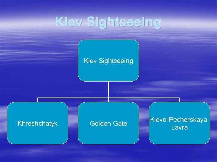 Kiev Sightseeing Khreshchatyk Golden Gate Kievo-Pecherskaya Lavra