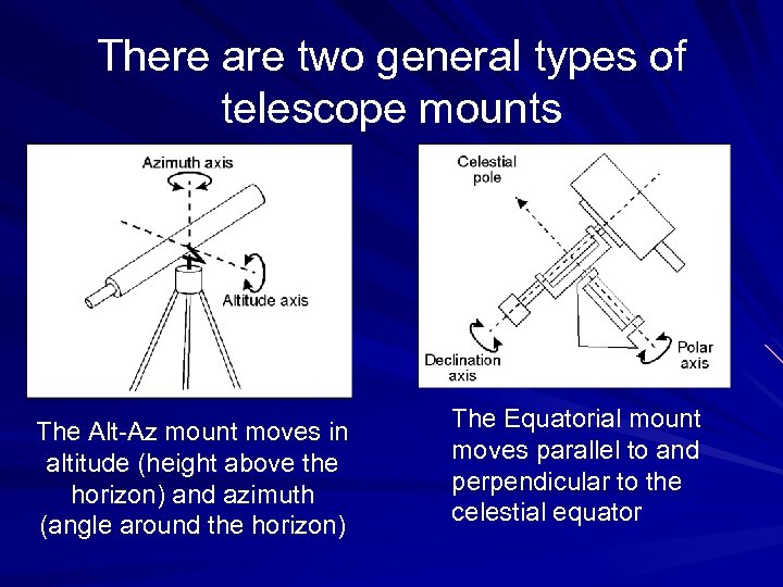There are two general types of telescope mounts The Alt-Az mount moves in altitude