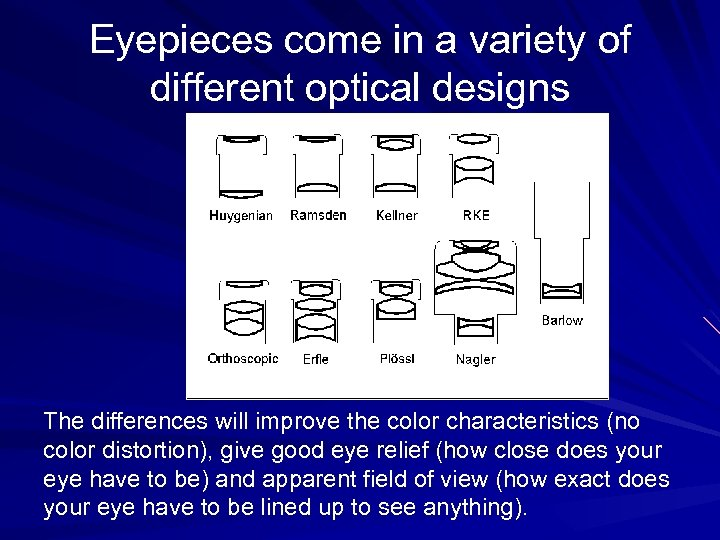 Eyepieces come in a variety of different optical designs The differences will improve the