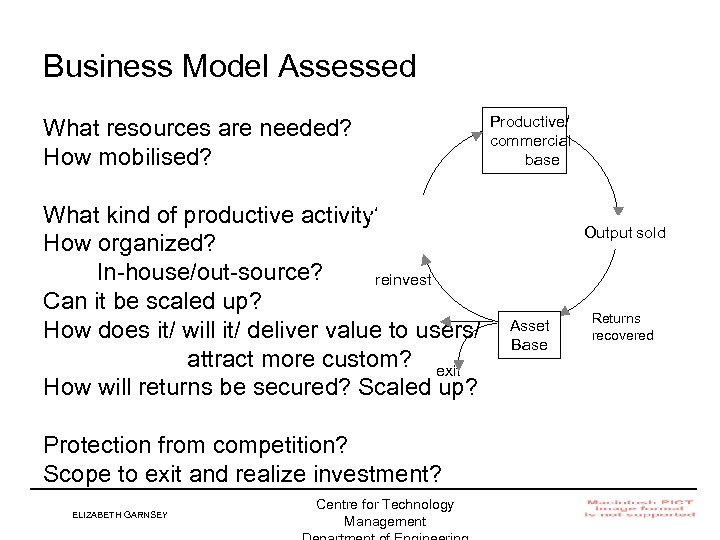 Business Model Assessed What resources are needed? How mobilised? What kind of productive activity?