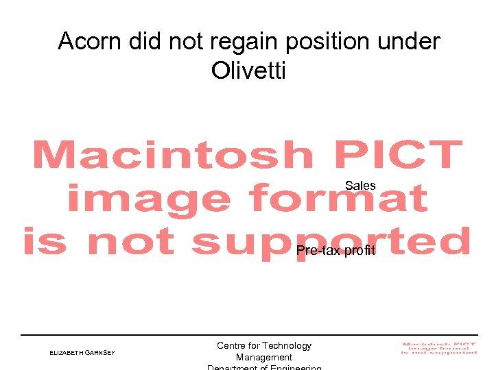 Acorn did not regain position under Olivetti Sales Pre-tax profit ELIZABETH GARNSEY Centre for
