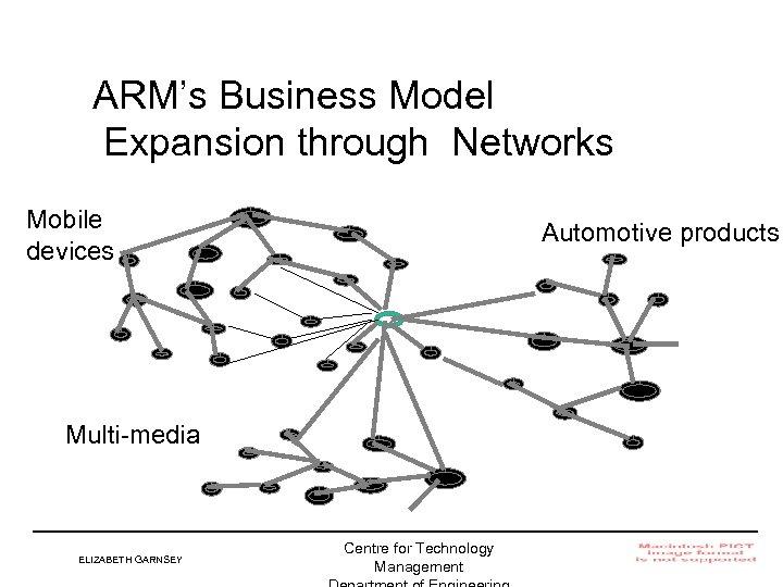 ARM's Business Model Expansion through Networks Mobile devices Automotive products Multi-media ELIZABETH GARNSEY Centre