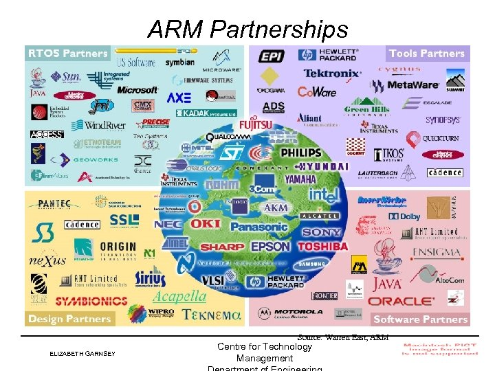 ARM Partnerships Source: Warren East, ARM ELIZABETH GARNSEY Centre for Technology Management Institute for