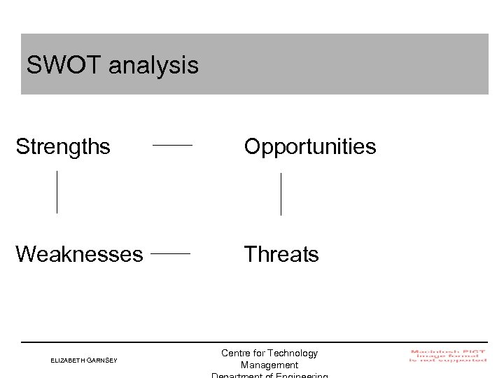 SWOT analysis Strengths Opportunities Weaknesses Threats ELIZABETH GARNSEY Centre for Technology Management Institute for