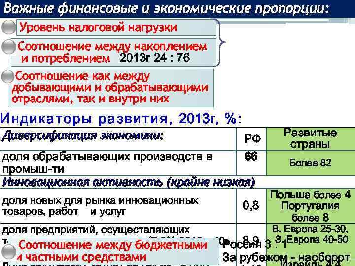 Важные финансовые и экономические пропорции: Уровень налоговой нагрузки Соотношение между накоплением и потреблением 2013