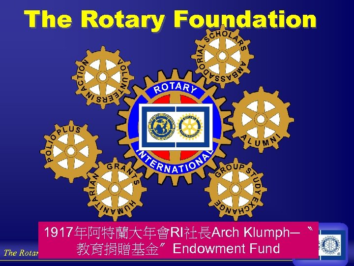 The Rotary Foundation 1917年阿特蘭大年會RI社長Arch Klumph─〝 教育捐贈基金〞Endowment Fund The Rotary Foundation of Rotary International