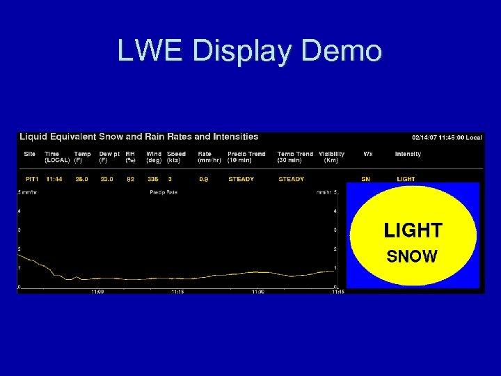 LWE Display Demo