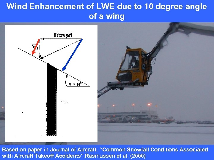 Wind Enhancement of LWE due to 10 degree angle of a wing Marshall Field