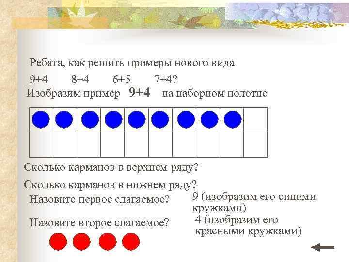 Ребята, как решить примеры нового вида 9+4 8+4 6+5 7+4? Изобразим пример 9+4 на