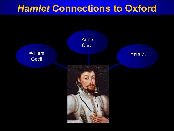 Hamlet Connections to Oxford Anne Cecil William Cecil Hamlet