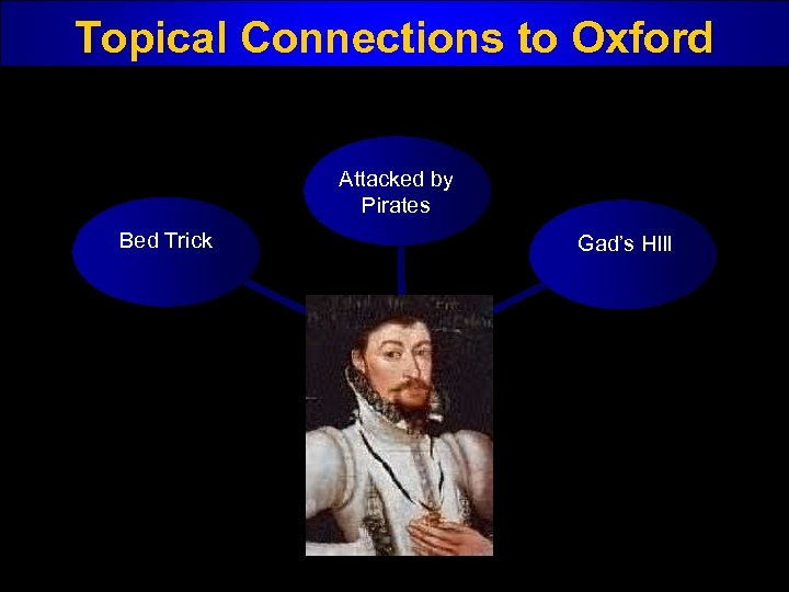 Topical Connections to Oxford Attacked by Pirates Bed Trick Gad's HIll