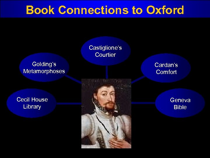 Book Connections to Oxford Castiglione's Courtier Golding's Metamorphoses Cecil House Library Cardan's Comfort Geneva