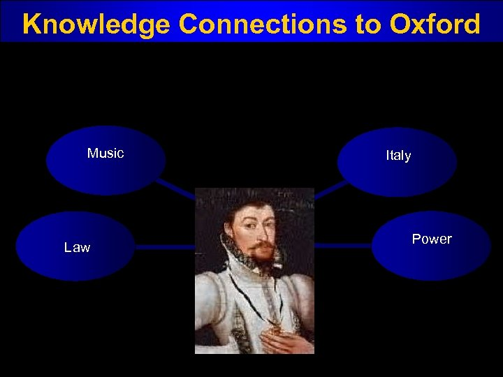 Knowledge Connections to Oxford Music Law Italy Power