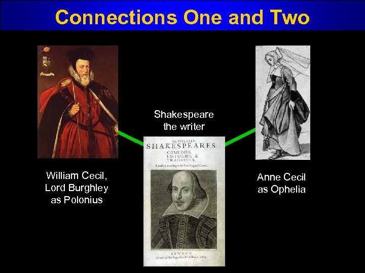 Connections One and Two Shakespeare the writer William Cecil, Lord Burghley as Polonius Anne