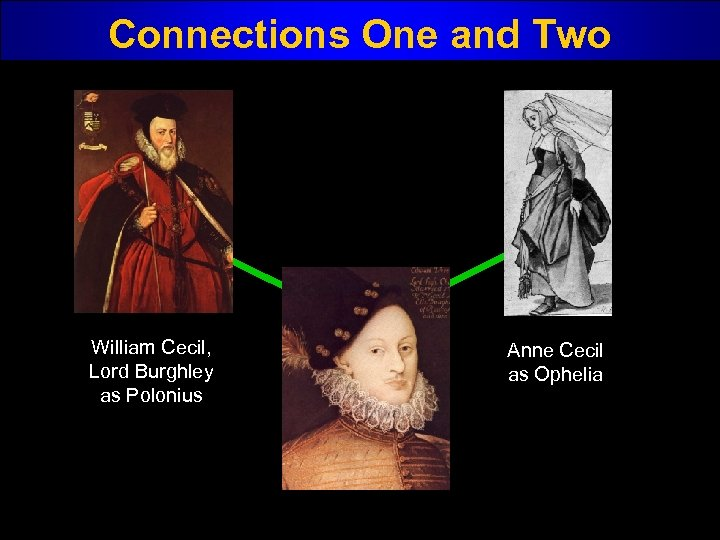 Connections One and Two William Cecil, Lord Burghley as Polonius Anne Cecil as Ophelia