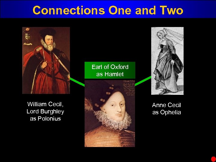 Connections One and Two Earl of Oxford as Hamlet William Cecil, Lord Burghley as