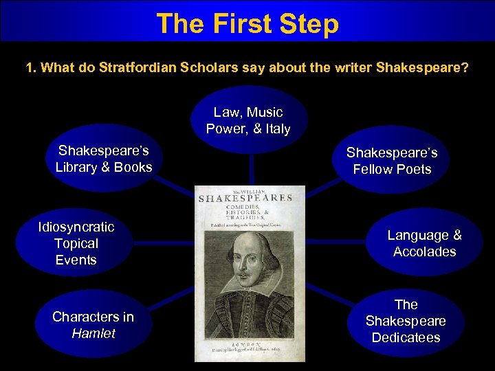 The First Step 1. What do Stratfordian Scholars say about the writer Shakespeare? Law,
