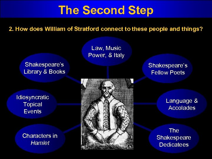 The Second Step 2. How does William of Stratford connect to these people and