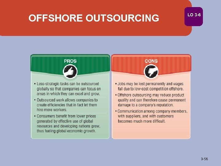 OFFSHORE OUTSOURCING LO 3 -6 3 -56