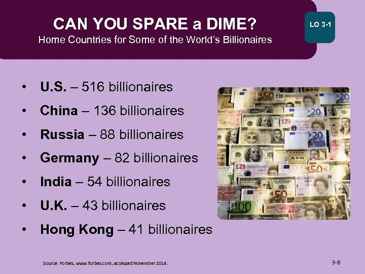 CAN YOU SPARE a DIME? LO 3 -1 Home Countries for Some of the
