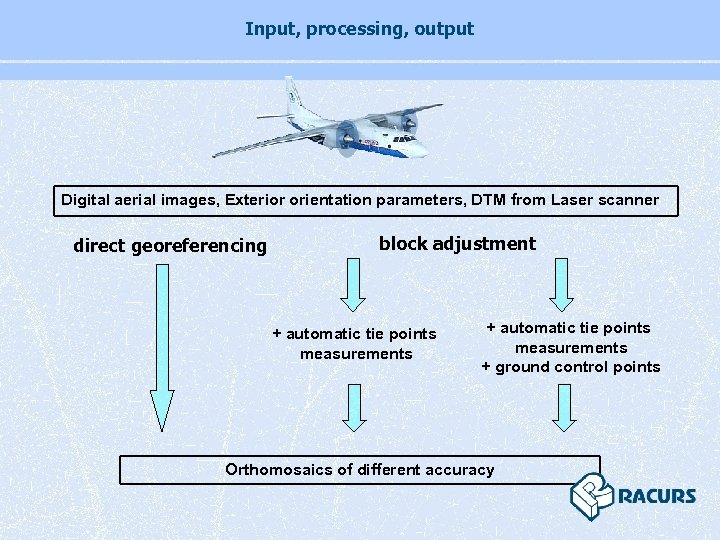 Input, processing, output Digital aerial images, Exterior orientation parameters, DTM from Laser scanner direct