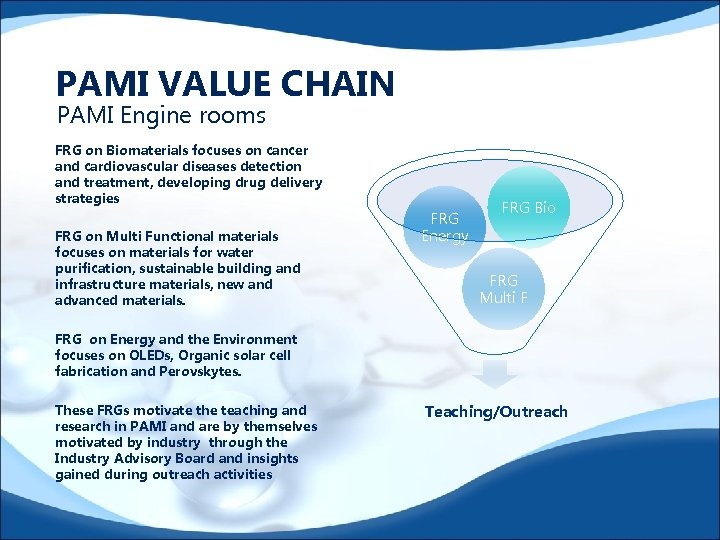 PAMI VALUE CHAIN PAMI Engine rooms FRG on Biomaterials focuses on cancer and cardiovascular